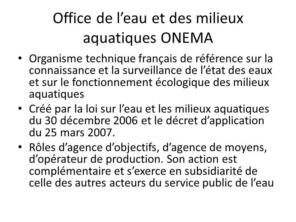 Office de l'eau et des milieux aquatiques ONEMA