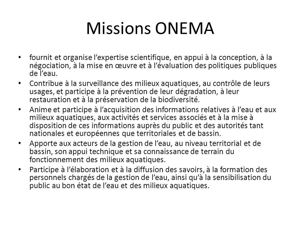 Missions ONEMA