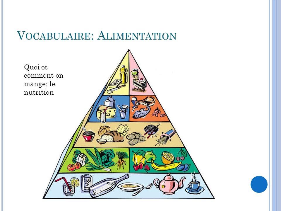 Vocabulaire: Alimentation