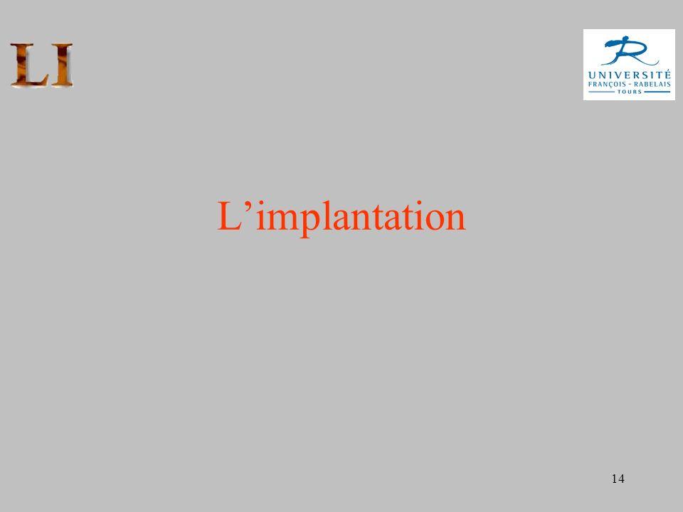 L'implantation
