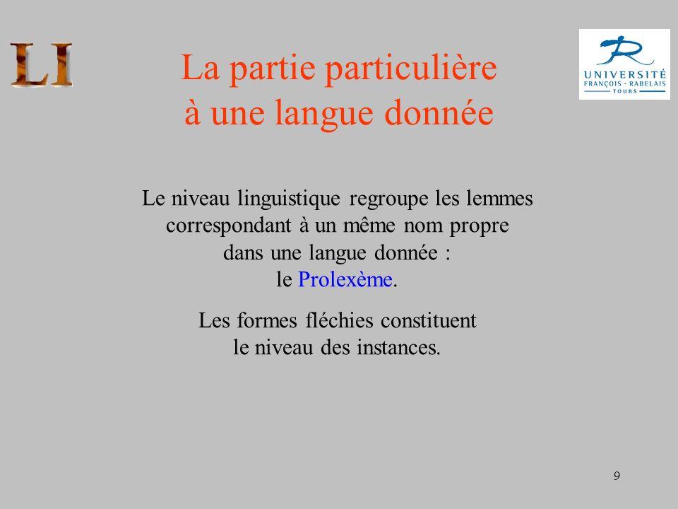 La partie particulière à une langue donnée