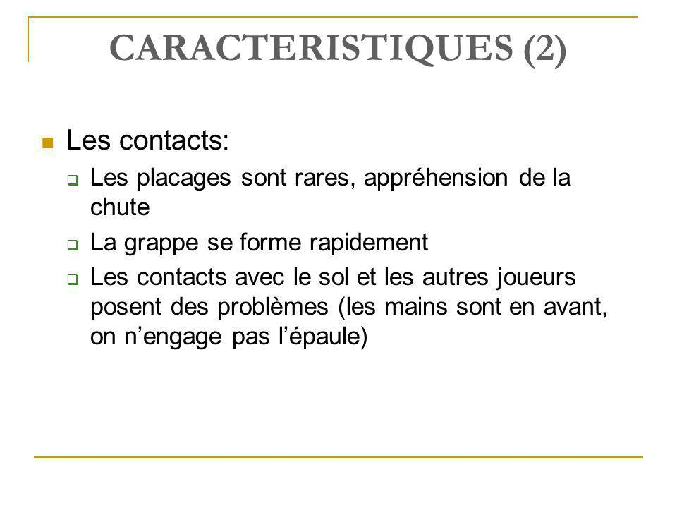 CARACTERISTIQUES (2) Les contacts: