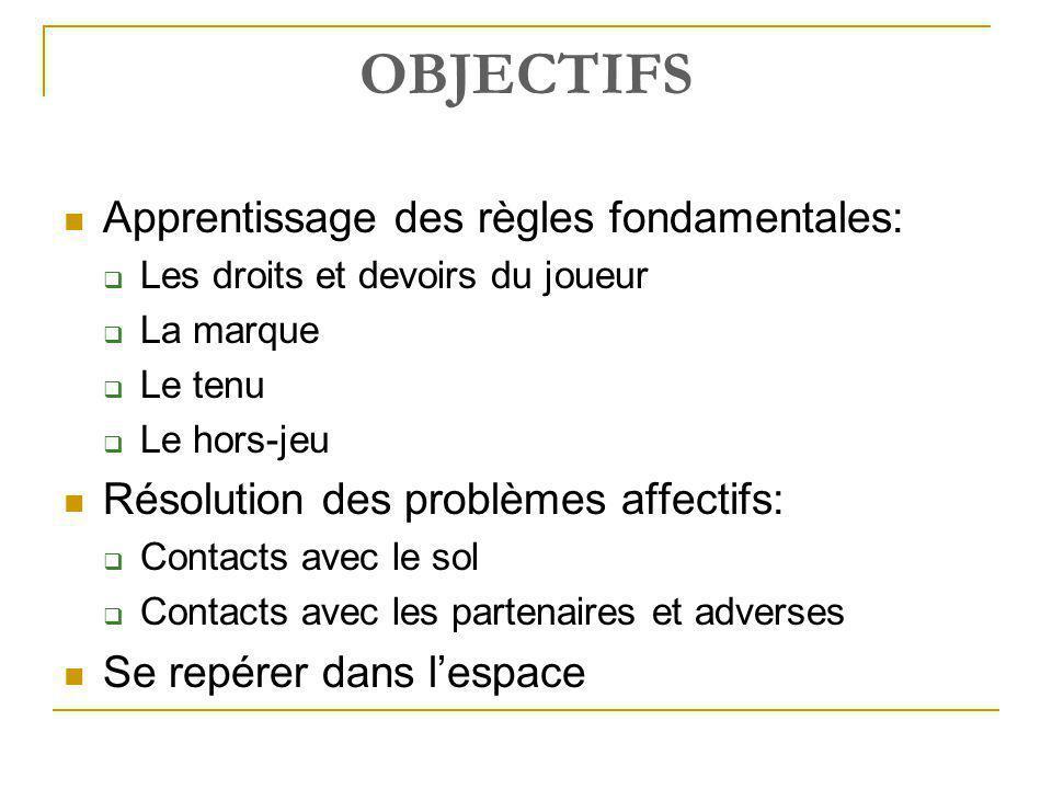 OBJECTIFS Apprentissage des règles fondamentales:
