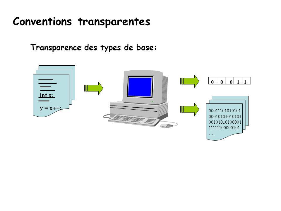 Conventions transparentes