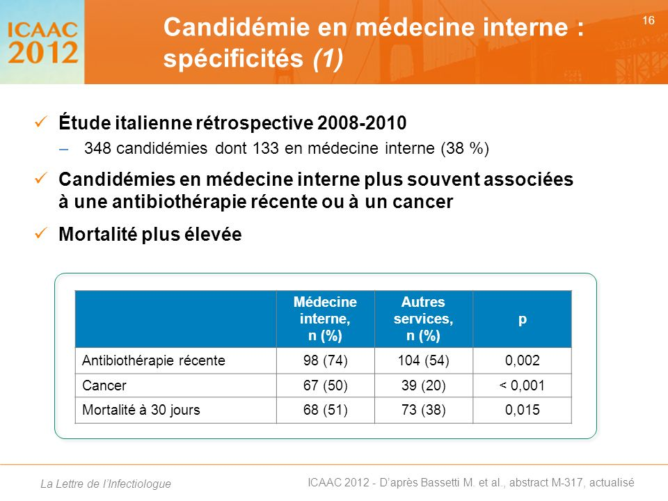 Candidémie en médecine interne : spécificités (1)