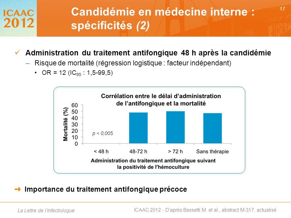 Candidémie en médecine interne : spécificités (2)