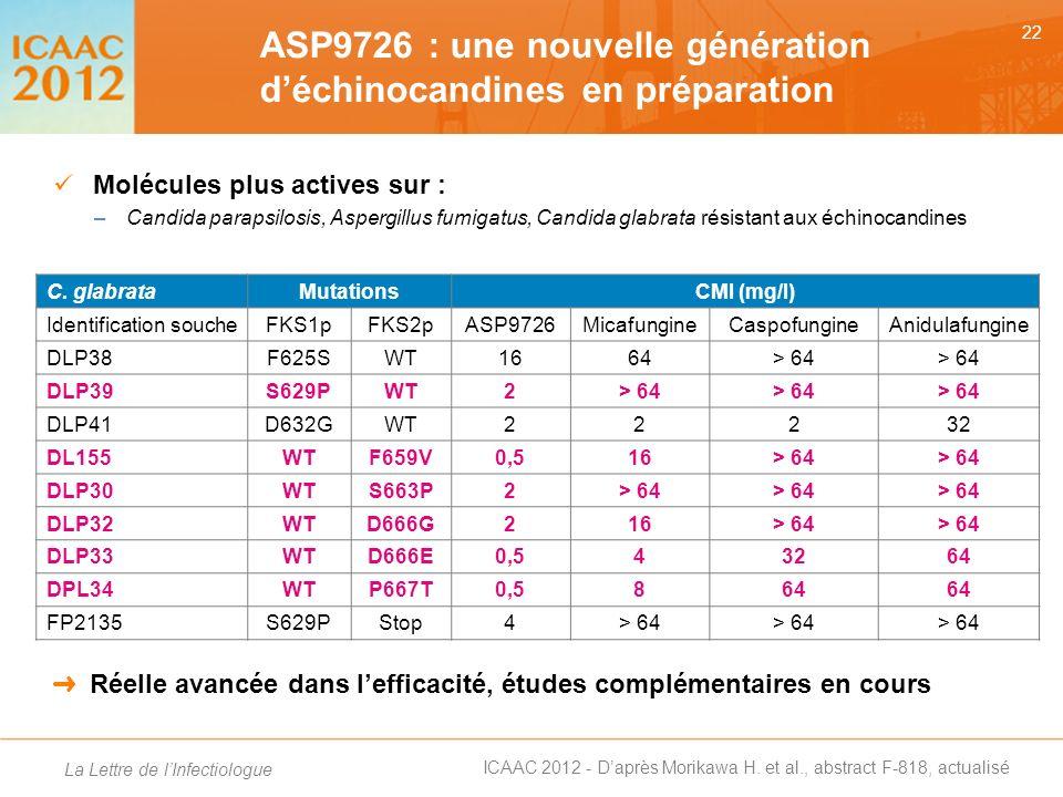 ASP9726 : une nouvelle génération d'échinocandines en préparation