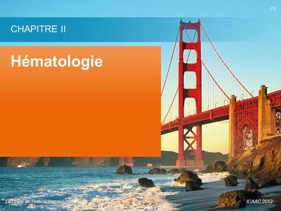 CHAPITRE II Hématologie La Lettre de l'Infectiologue ICAAC 2012