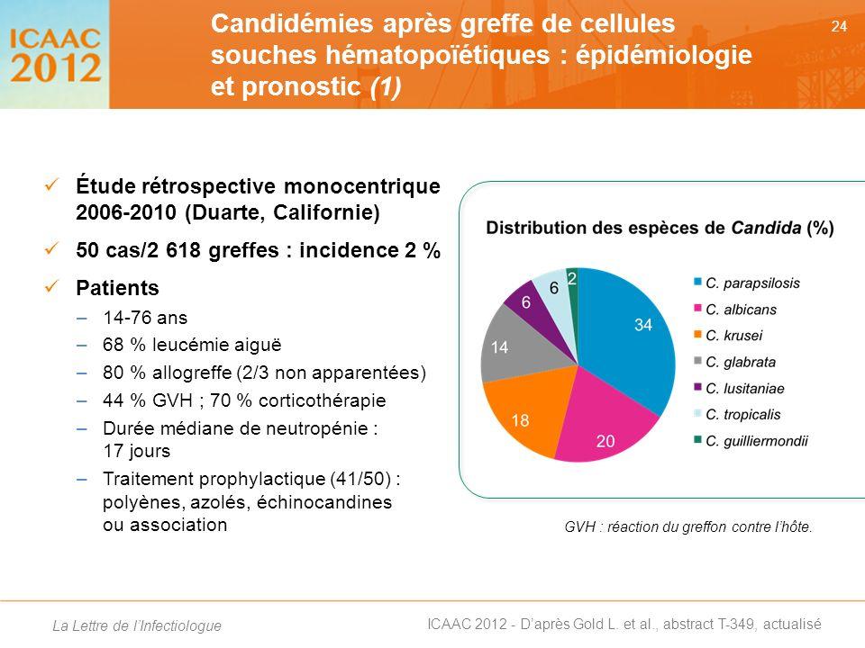 Candidémies après greffe de cellules souches hématopoïétiques : épidémiologie et pronostic (1)