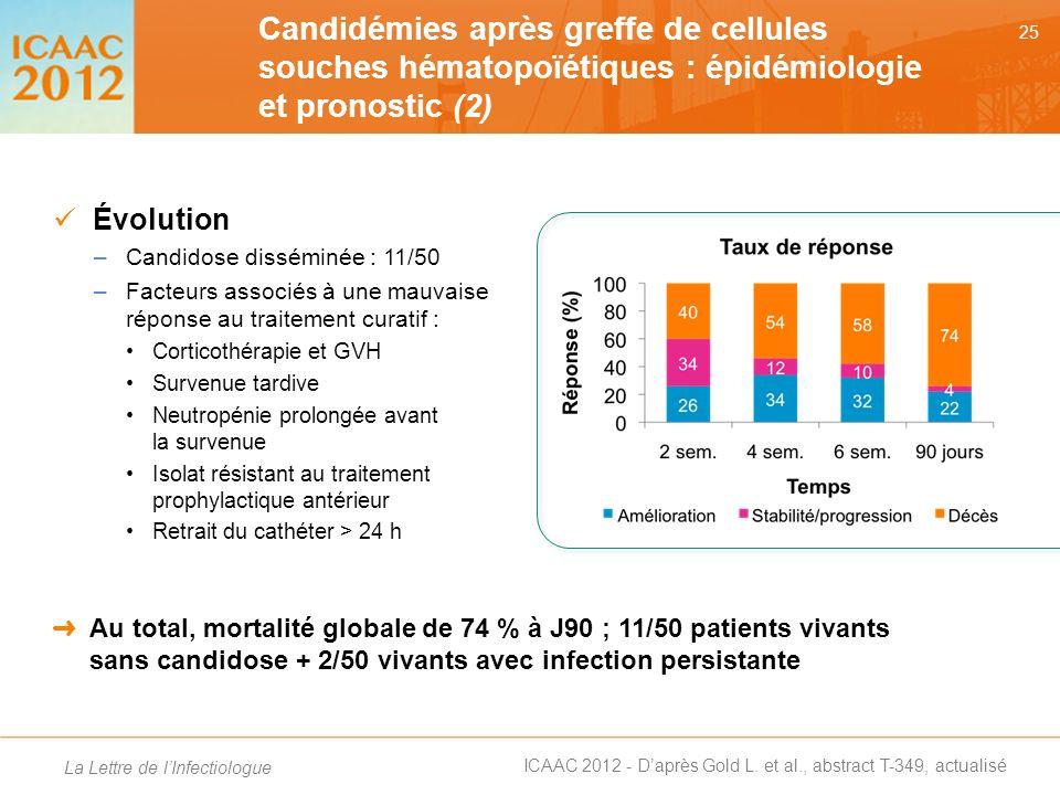 Candidémies après greffe de cellules souches hématopoïétiques : épidémiologie et pronostic (2)