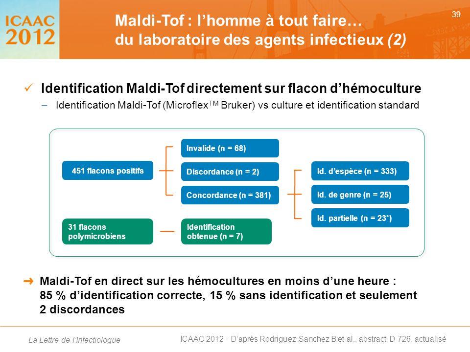 Maldi-Tof : l'homme à tout faire… du laboratoire des agents infectieux (2)