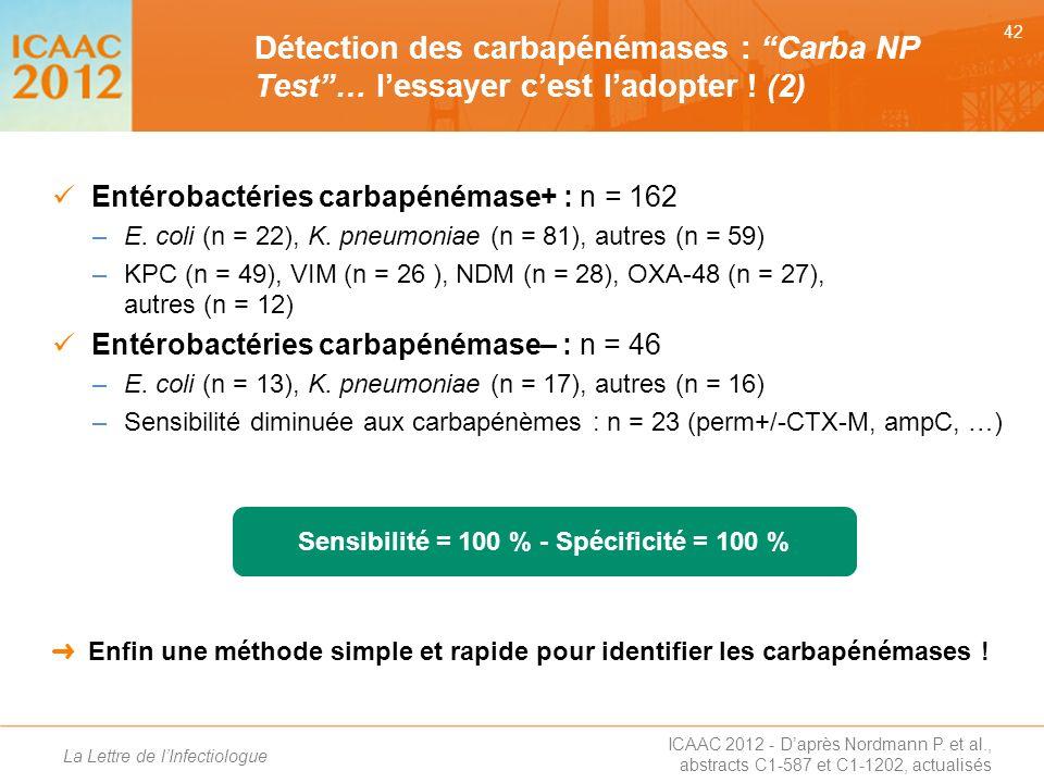 Détection des carbapénémases : Carba NP Test … l'essayer c'est l'adopter ! (2)