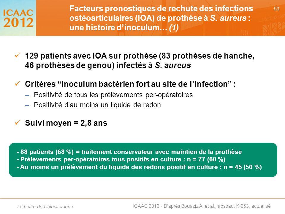 Critères inoculum bactérien fort au site de l'infection :