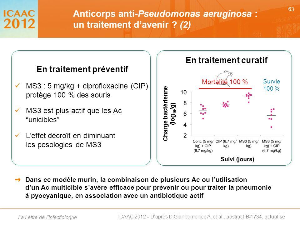 En traitement préventif Charge bactérienne (log10/g)