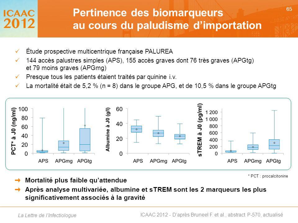 Pertinence des biomarqueurs au cours du paludisme d'importation