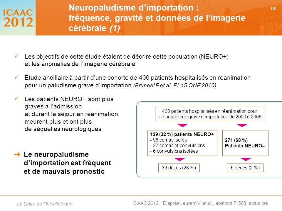 Neuropaludisme d'importation : fréquence, gravité et données de l'imagerie cérébrale (1)