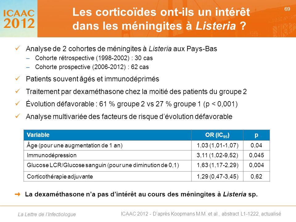 Les corticoïdes ont-ils un intérêt dans les méningites à Listeria