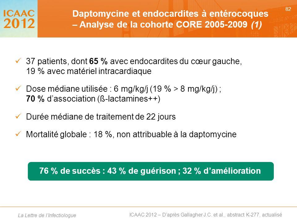 Daptomycine et endocardites à entérocoques – Analyse de la cohorte CORE 2005-2009 (1)