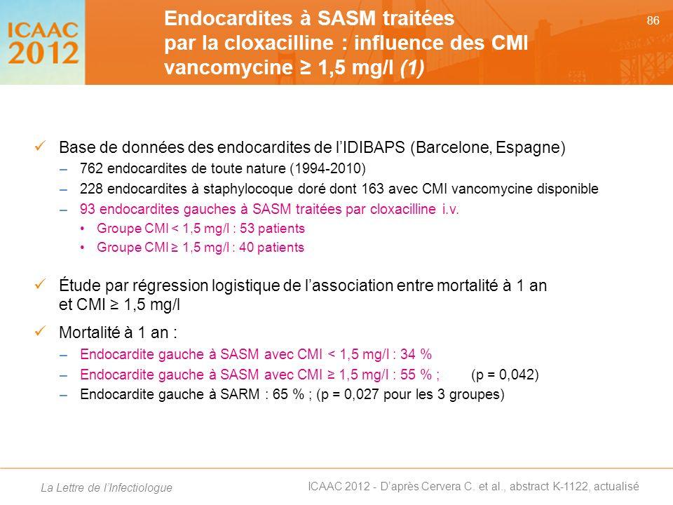 Endocardites à SASM traitées par la cloxacilline : influence des CMI vancomycine ≥ 1,5 mg/l (1)
