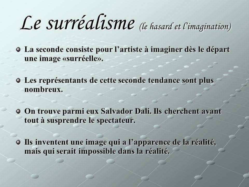 Le surréalisme (le hasard et l'imagination)