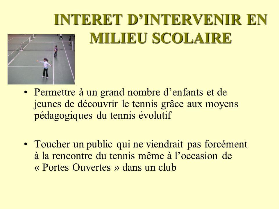 INTERET D'INTERVENIR EN MILIEU SCOLAIRE