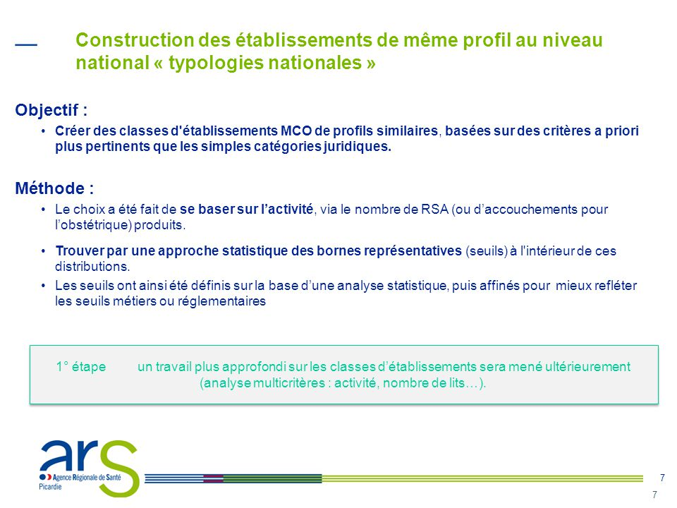 Construction des établissements de même profil au niveau national « typologies nationales »