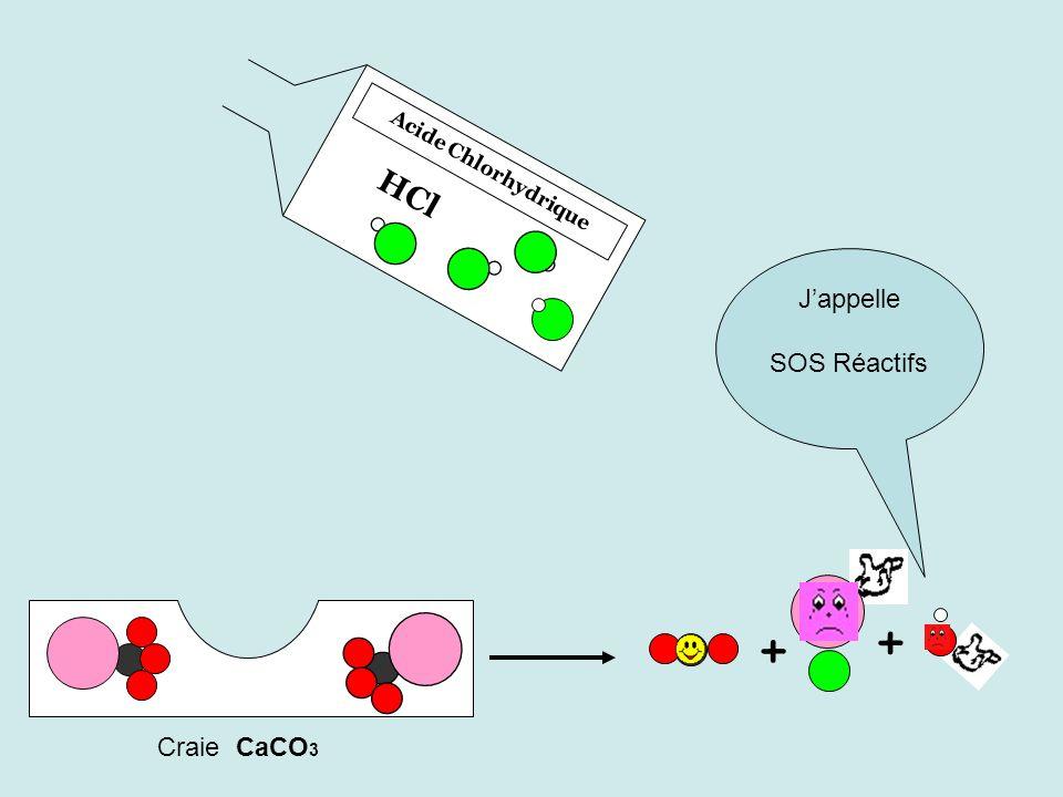 Acide Chlorhydrique HCl J'appelle SOS Réactifs + + Craie CaCO3