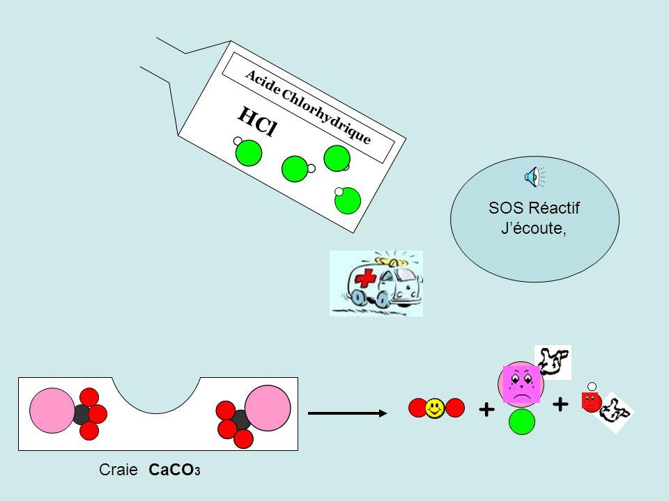 Acide Chlorhydrique HCl SOS Réactif J'écoute, + + Craie CaCO3