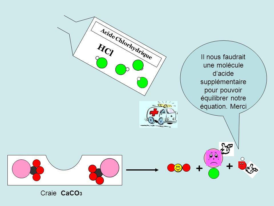 Acide Chlorhydrique HCl. Il nous faudrait une molécule d'acide supplémentaire pour pouvoir équilibrer notre équation. Merci.