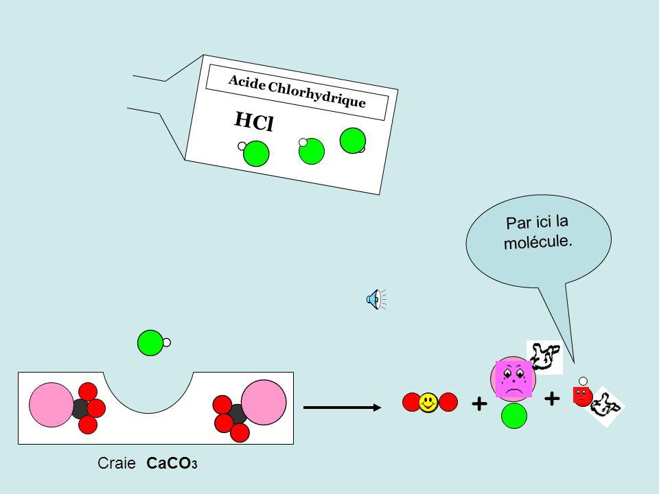 Acide Chlorhydrique HCl Par ici la molécule. + + Craie CaCO3