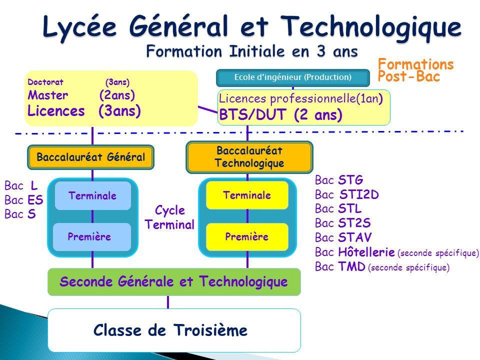 Lycée Général et Technologique Formation Initiale en 3 ans