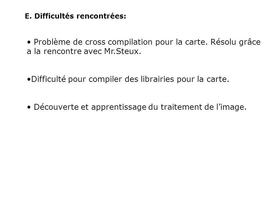 Difficulté pour compiler des librairies pour la carte.