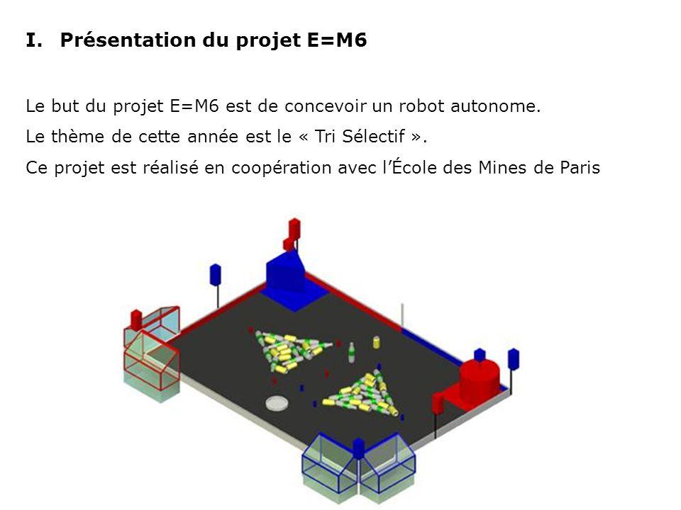 Présentation du projet E=M6