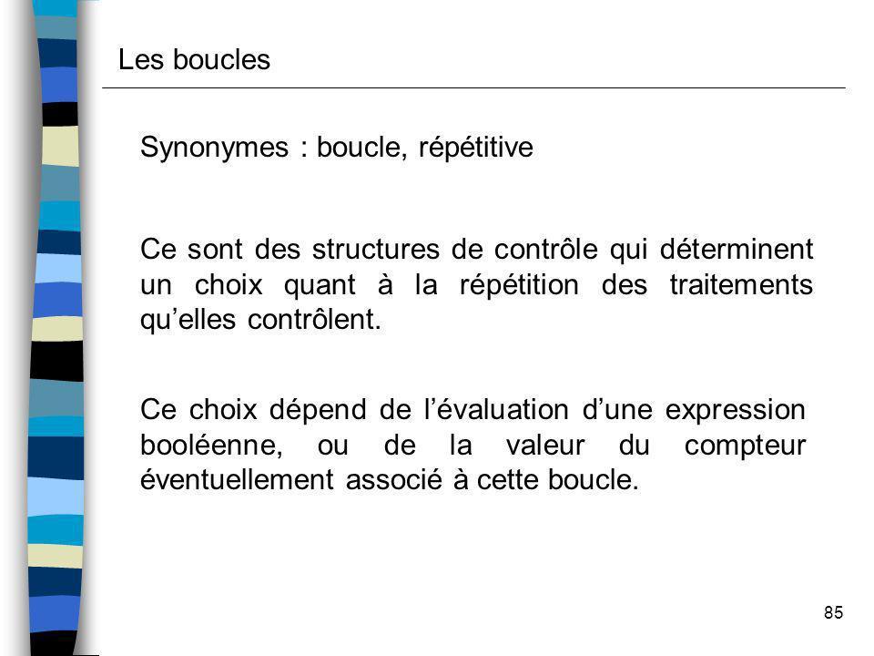 Les boucles Synonymes : boucle, répétitive.