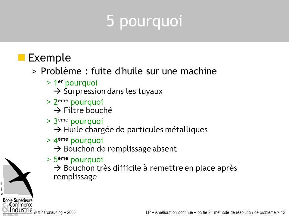 5 pourquoi Exemple Problème : fuite d huile sur une machine