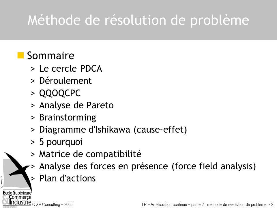Méthode de résolution de problème