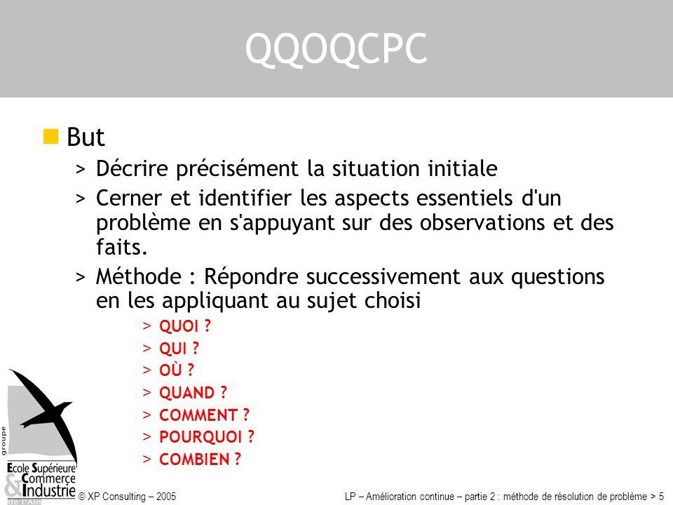 QQOQCPC But Décrire précisément la situation initiale