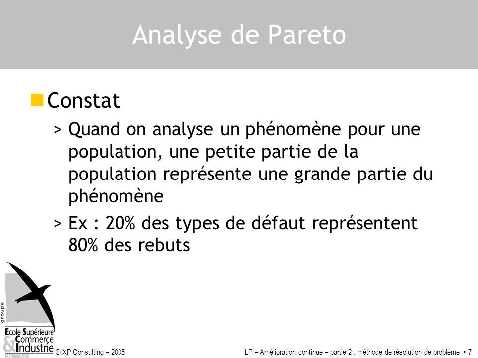 Analyse de Pareto Constat
