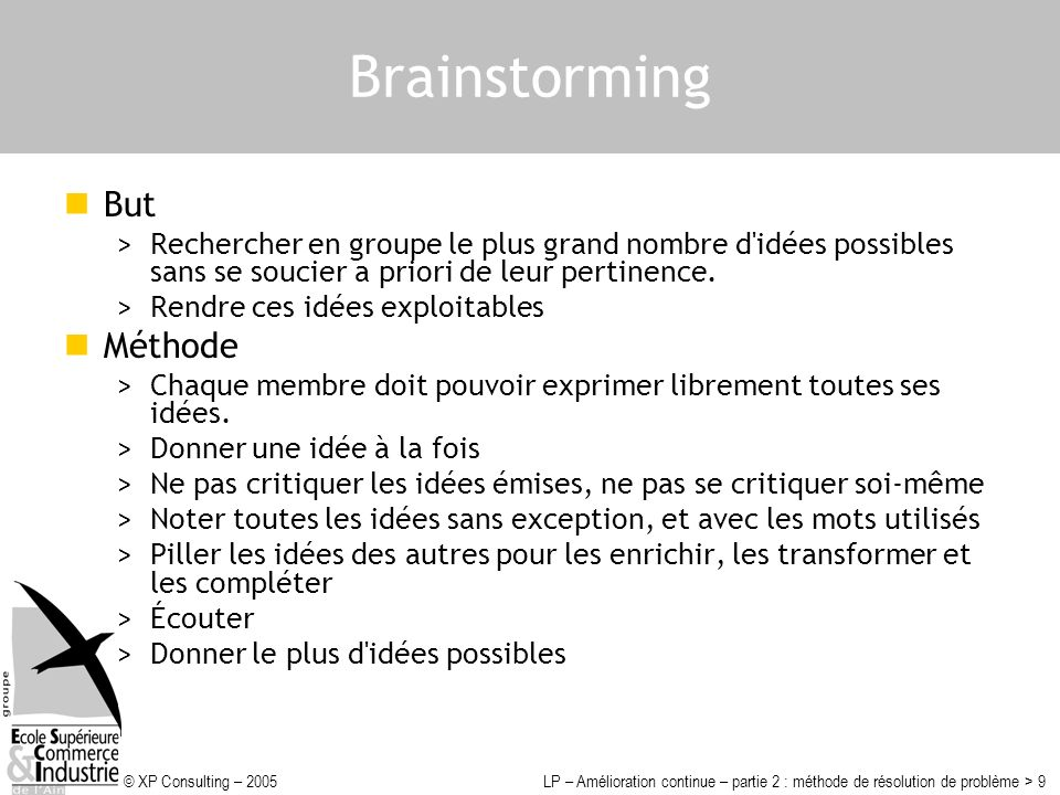 Brainstorming But Méthode