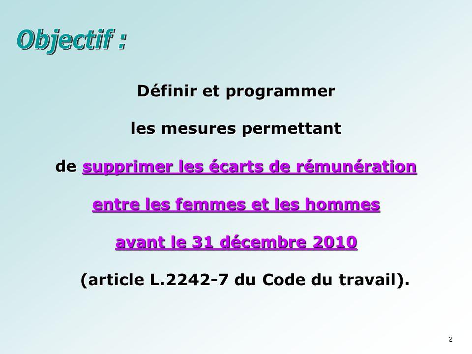 Objectif : Définir et programmer les mesures permettant