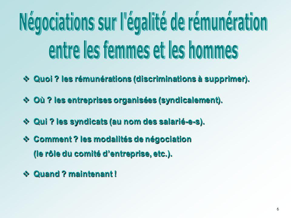 Négociations sur l égalité de rémunération