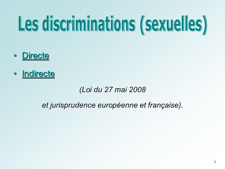 Les discriminations (sexuelles)