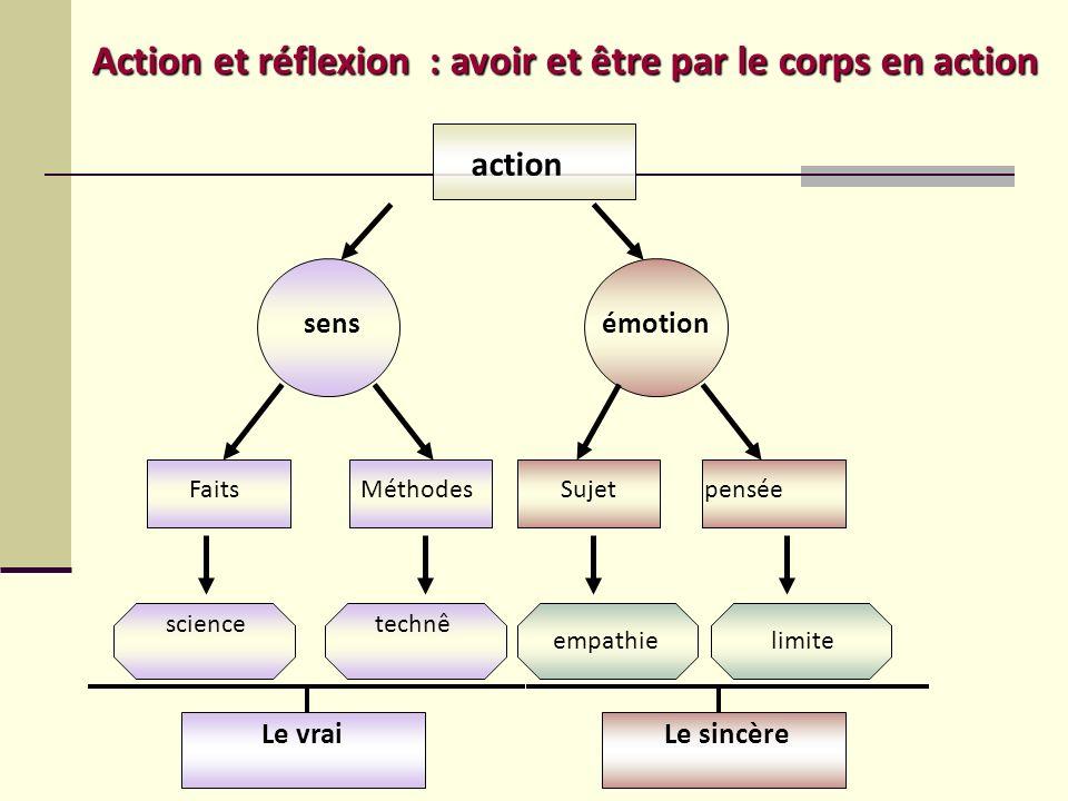 Action et réflexion : avoir et être par le corps en action