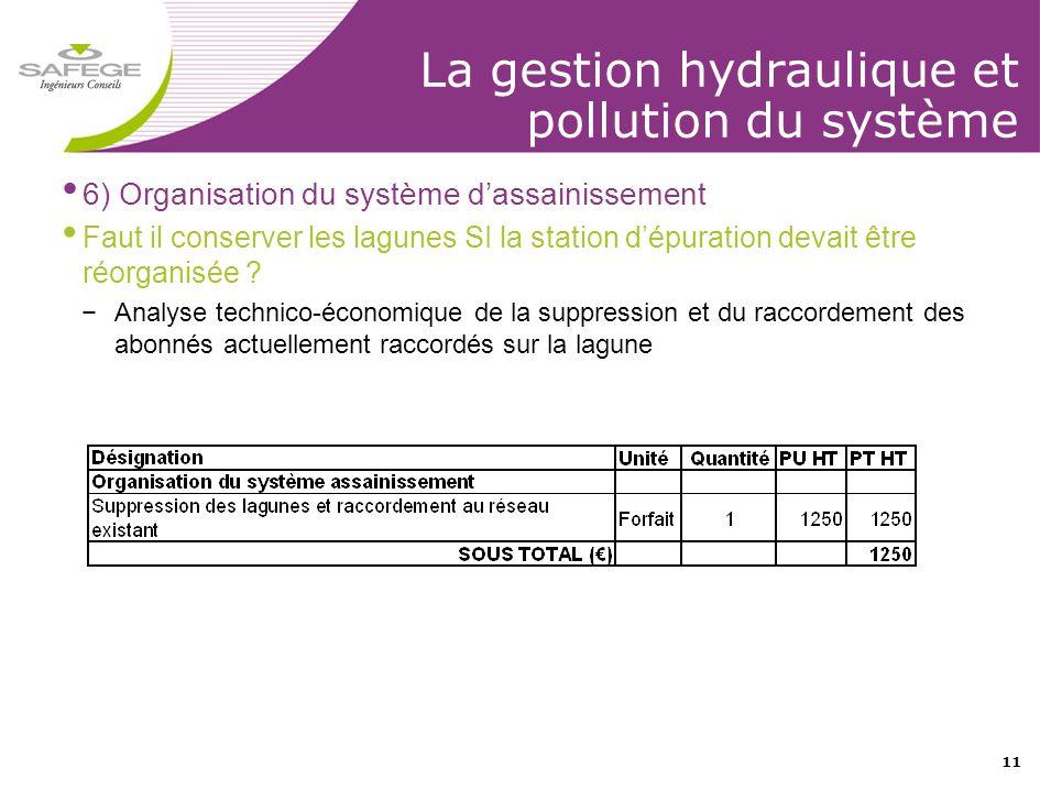 La gestion hydraulique et pollution du système