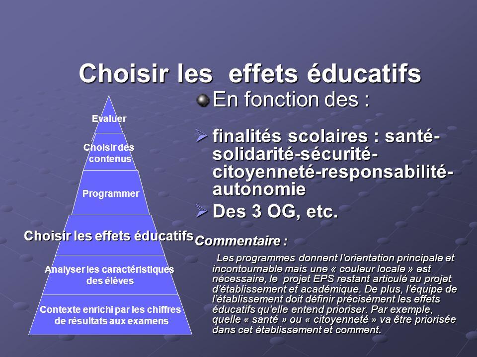 Choisir les effets éducatifs