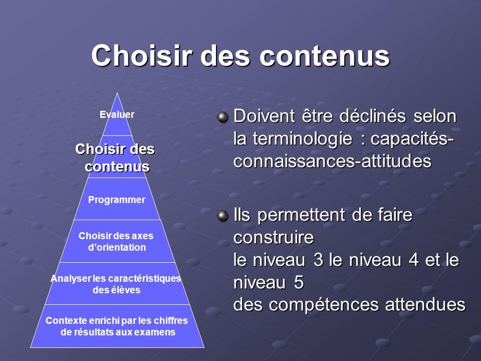 Choisir des contenus Doivent être déclinés selon la terminologie : capacités-connaissances-attitudes.