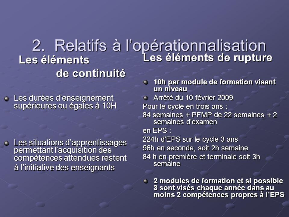 2. Relatifs à l'opérationnalisation
