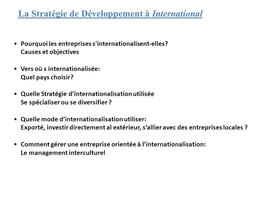 La Stratégie de Développement à International