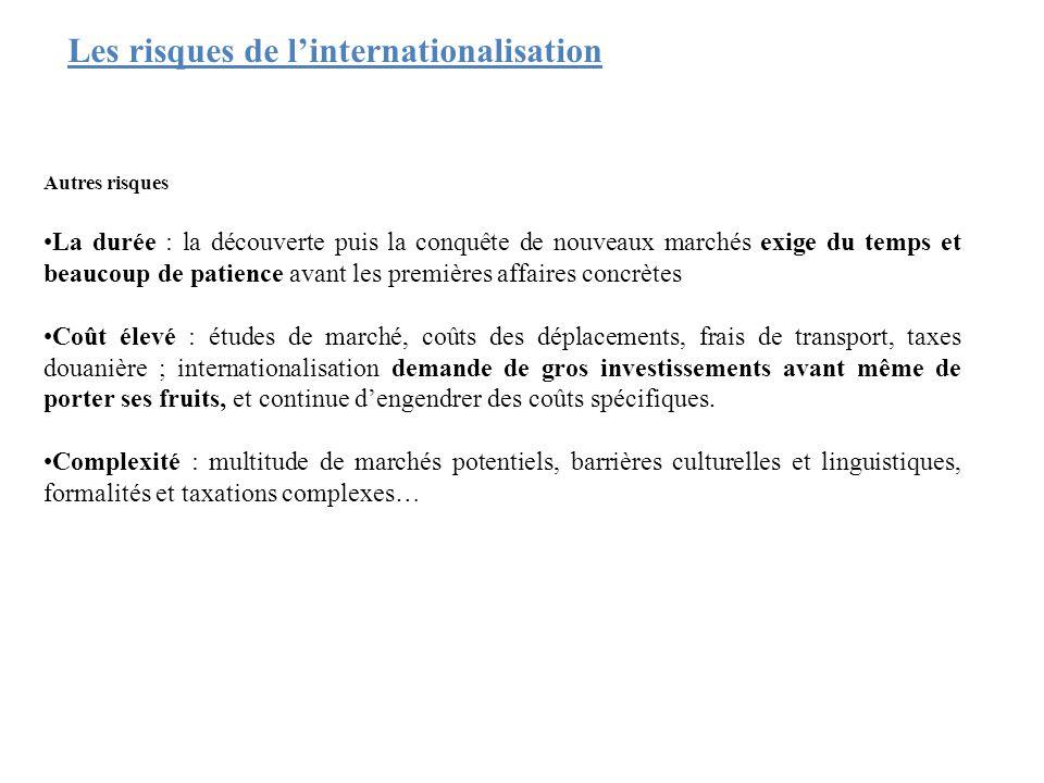 Les risques de l'internationalisation