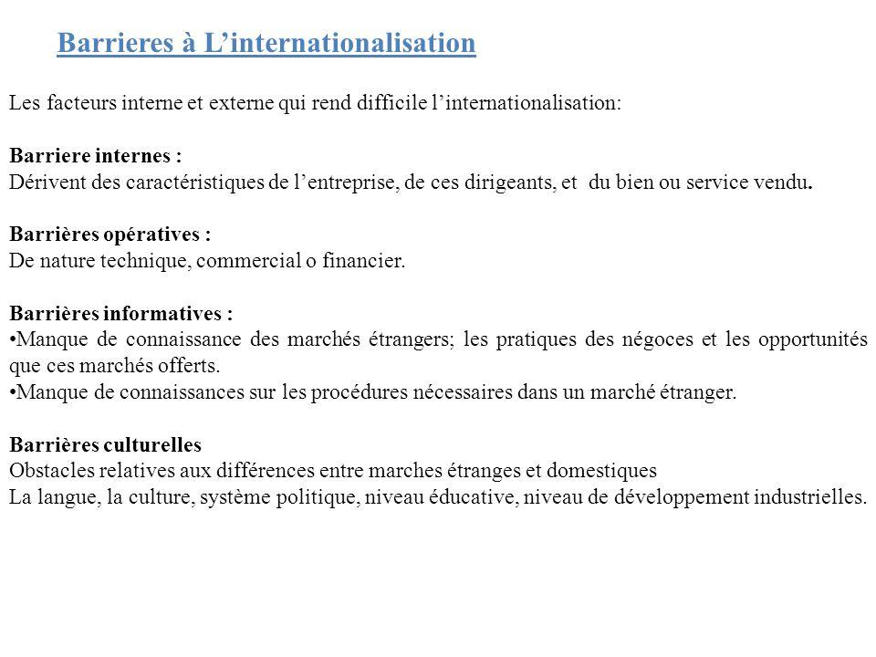 Barrieres à L'internationalisation